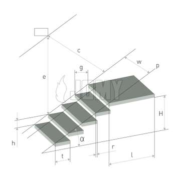 Graphic of a stair according to the norm ISO 14122, used for the formula 600mm ≤ g + 2h ≤ 660mm.